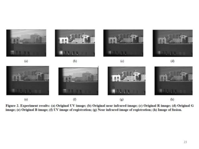 image fusion algorithms and applications