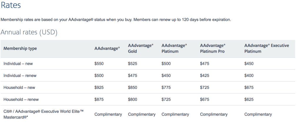 american airlines credit card application status
