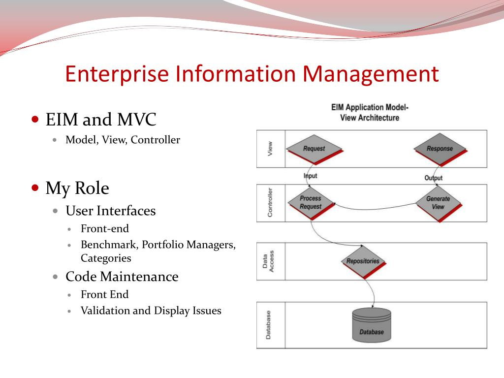 application of queue in data structure ppt