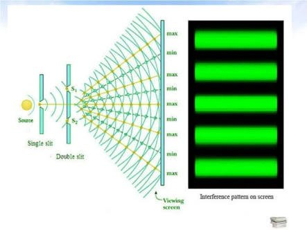 practical applications of interference of light
