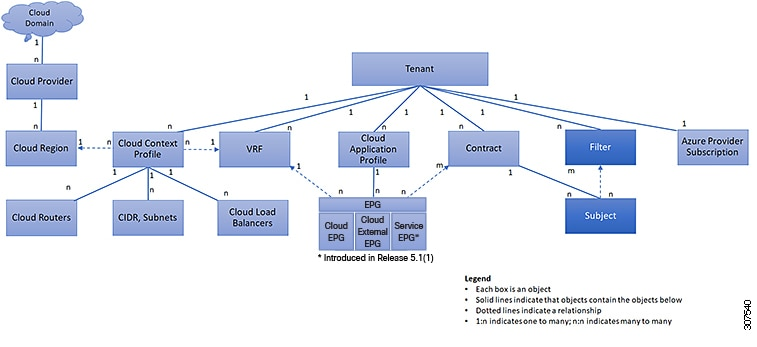 application layer protocols that use tcp