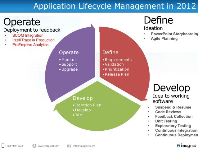 web application availability monitoring scom 2012