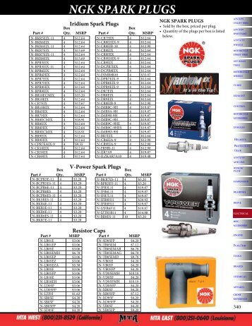 ngk spark plug application chart motorcycle